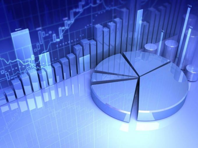 Что такое капитальные вложения