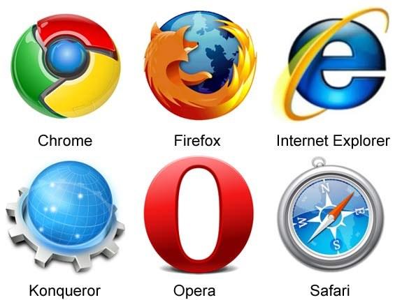 Какой браузер самый быстрый  в 2018 году