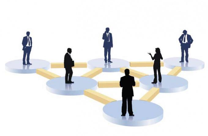 Что такое сущность организации