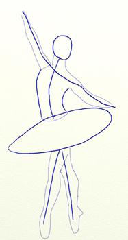 Форма ног и рук балерины