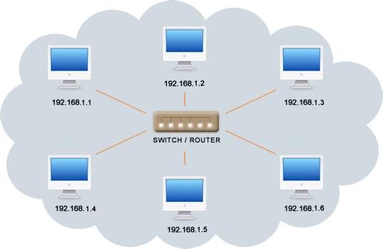 Как сделать локальную сеть