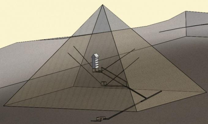 Внутреннее устройство пирамиды Хеопса