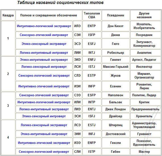 foto-goloy-anni-sedakovoy-bez-tsenzuri