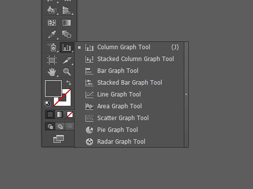 Инструменты для работы с графиками и рабочей областью в Adobe Illustrator