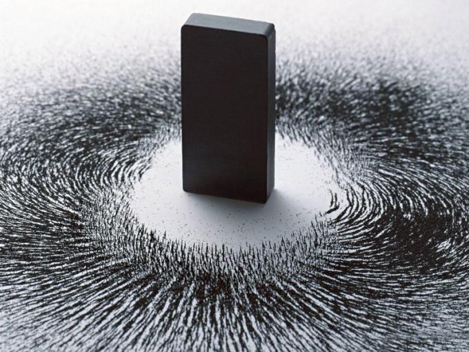 В чем состоит принцип суперпозиции магнитных полей