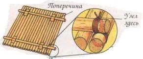 Как сделать плот из камыша