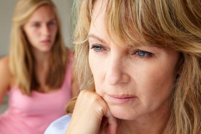 Клинические симптомы климакса