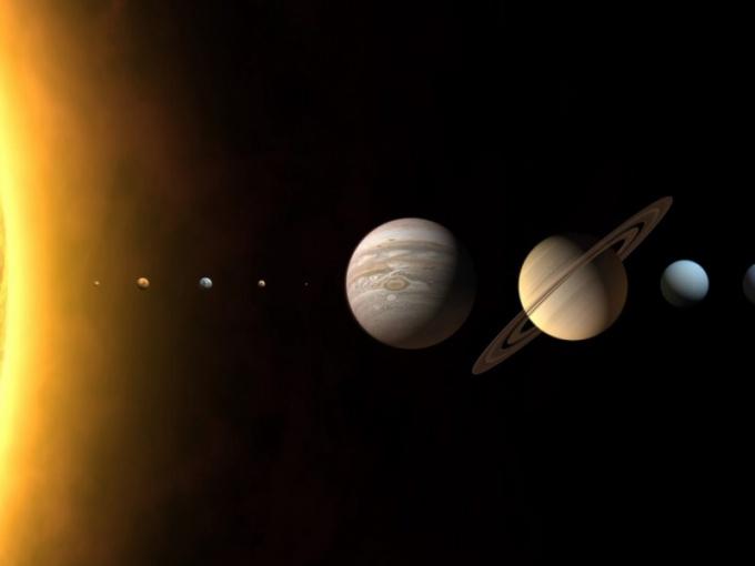 Структура Солнечной системы