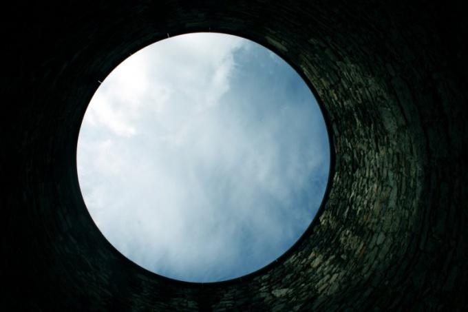 Круг - часть плоскости, ограниченная окружностью