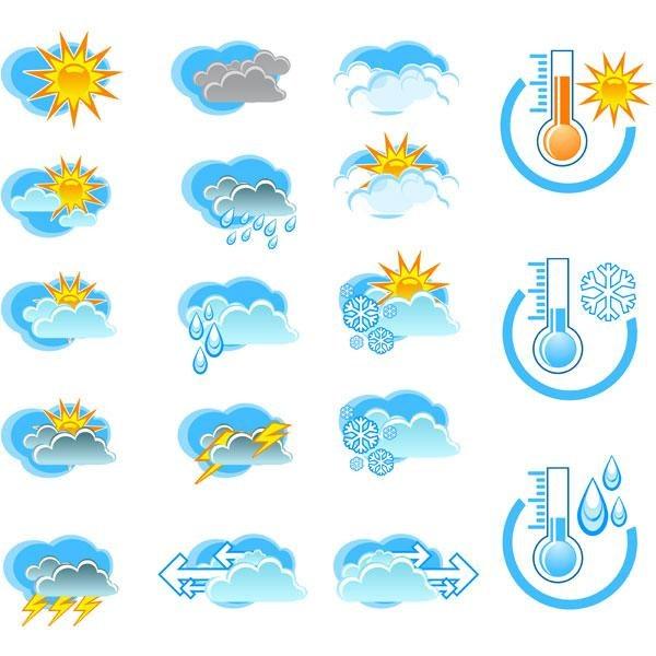 Где можно узнать точный прогноз погоды