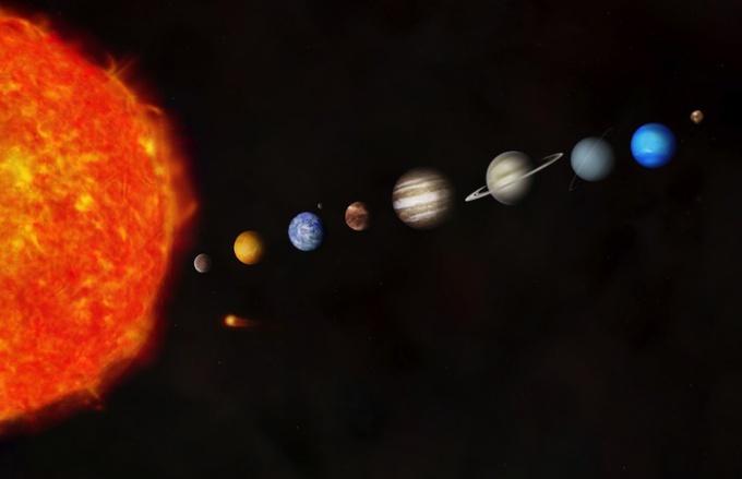 Какие планеты входят в Солнечную систему