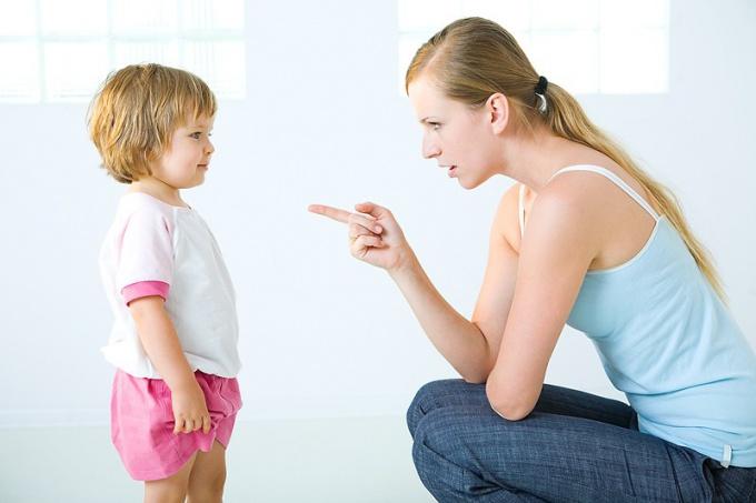 Послушные дети