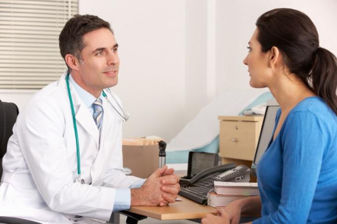 Что такое гиперемия