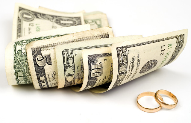 How to calculate wedding costs