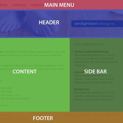 Как сделать блоки в CSS