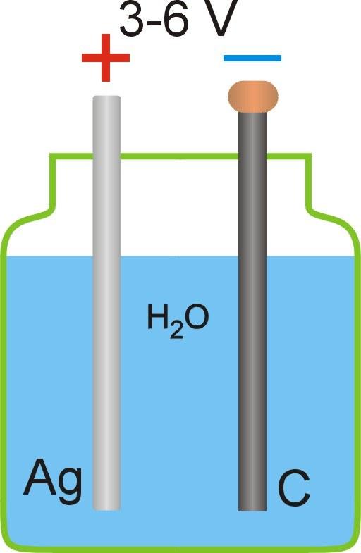 Самодельный ионатор для серебряной воды