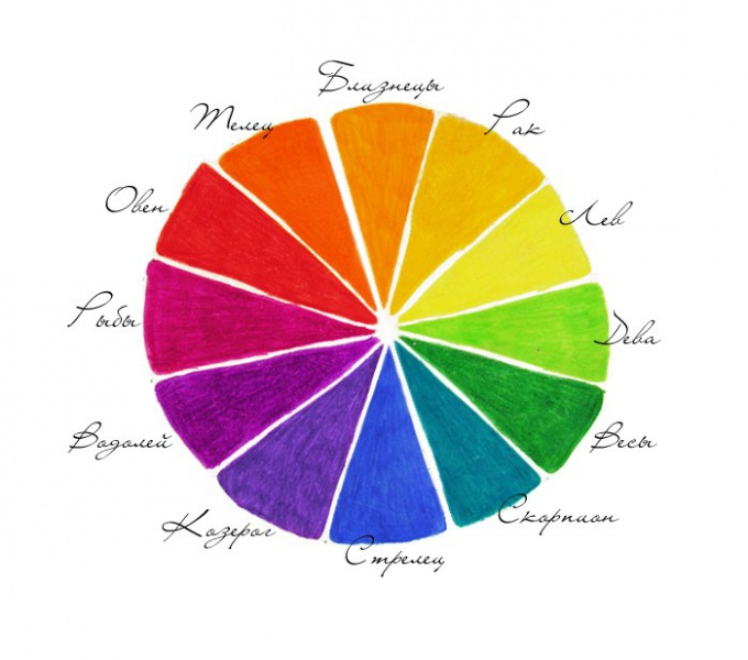 The sector of 12 colors