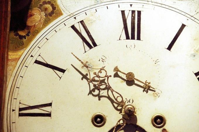 Какие часовые пояса есть на планете