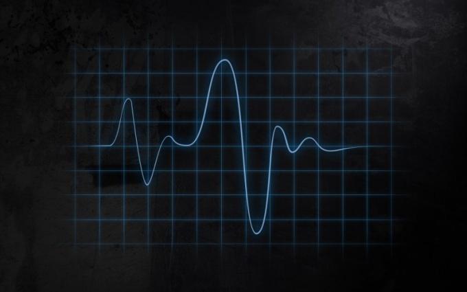 Как записывать уравнение гармонических колебаний