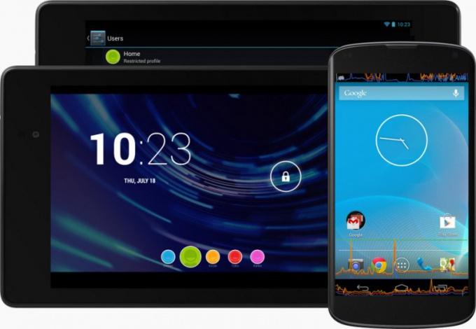 Различные устройства на базе Android
