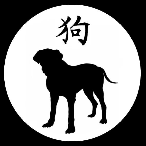 Символ года Собаки