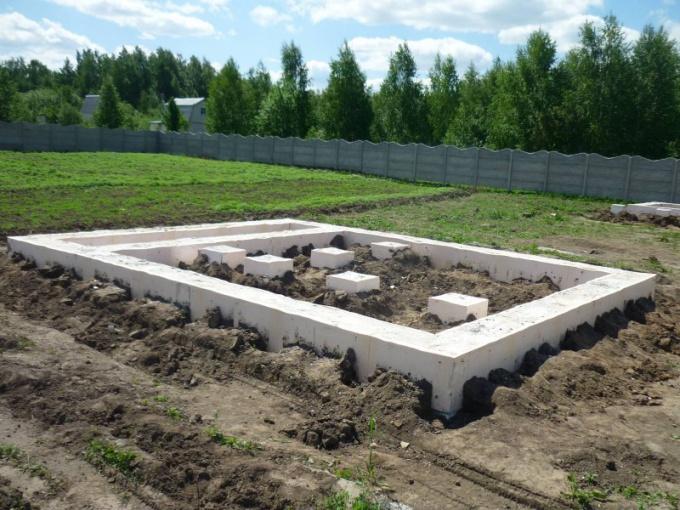 Какой нужен фундамент для строительства бани