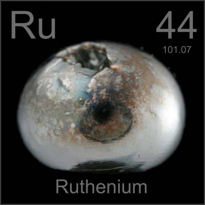 Какой элемент назван в честь России