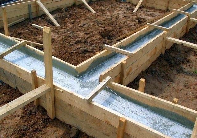 Для заливки ленточного фундамента требуется высококачественный бетон
