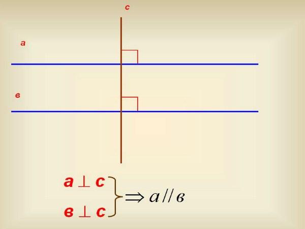 Как доказать параллельность прямых