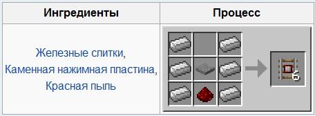 Как в Майнкрафте сделать рельсы: обычные, электрические, нажимные
