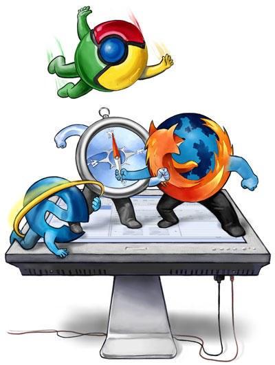 Какой браузер самый лучший