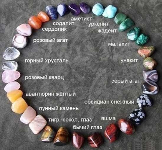 Краткий перечень полудрагоценных камней