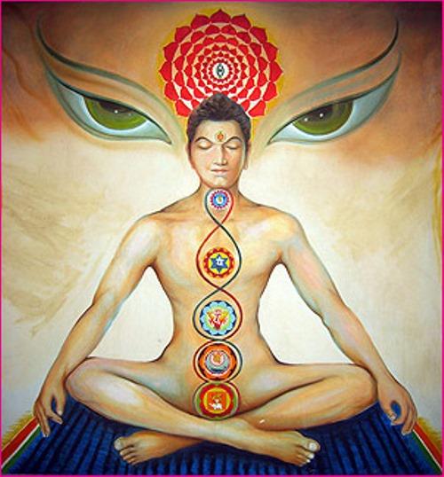 Какая йога и для чего полезна