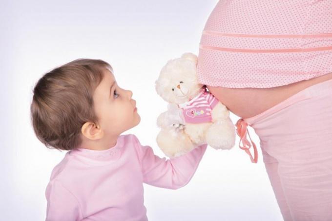Как поднимается матка при беременности