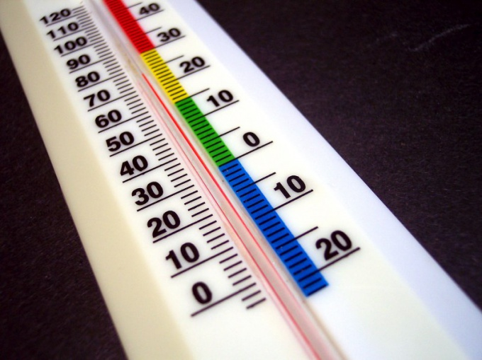 What is the relationship between the Fahrenheit and Celsius