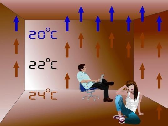 теплый пол