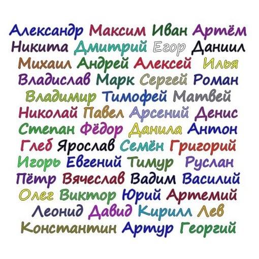 Что означают мужские имена