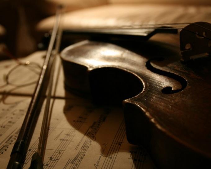 Скрипка как музыкальный инструмент
