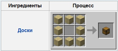 Как сделать табличку в игре Minecraft