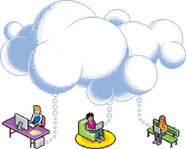 Синхронизация: планшет --> облако --> компьютер