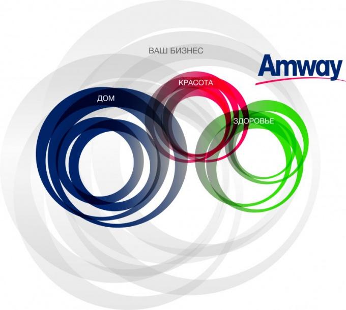 """""""Amway"""": преимущества и отзывы"""