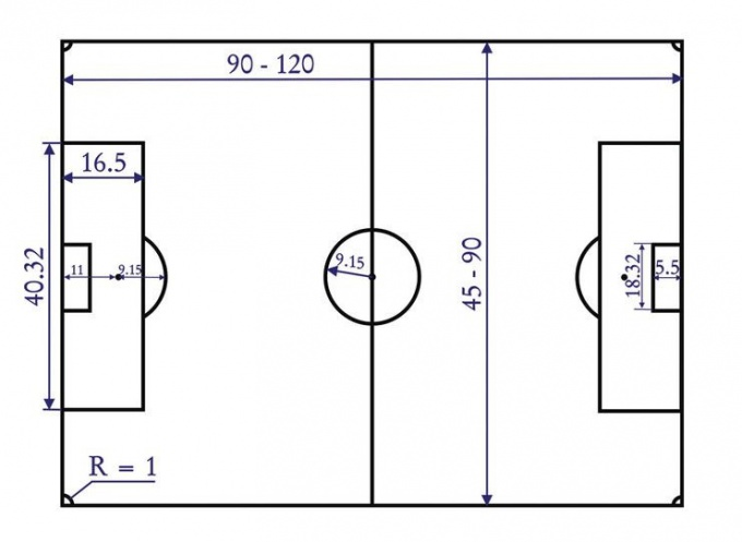 What are the dimensions of a standard football field