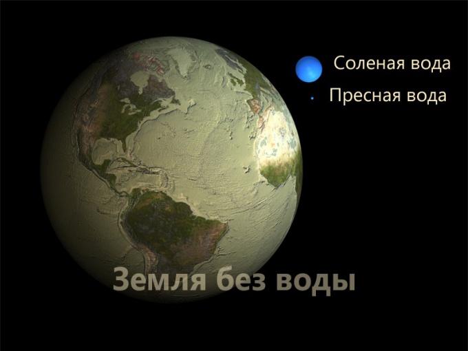 Отношение размеров Земли и количества воды