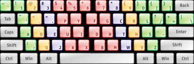 Почему буквы на клавиатуре расположены, как QWERTY и ЙЦУКЕН