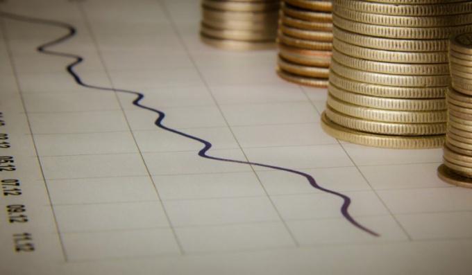 Что такое пассивный капитал