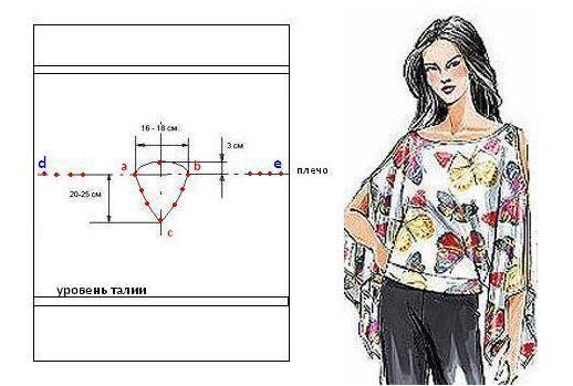 шьем шелковую блузку