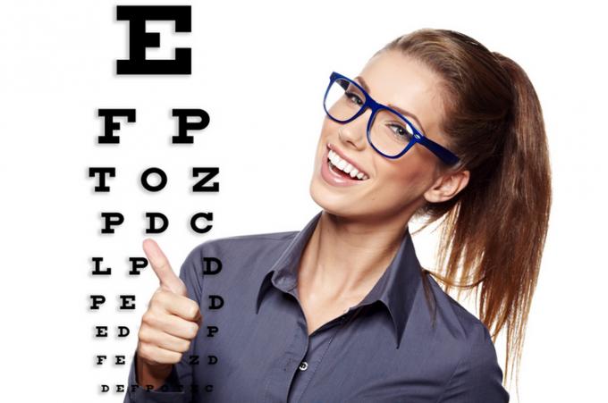 Как проверить зрение по таблице в домашних условиях