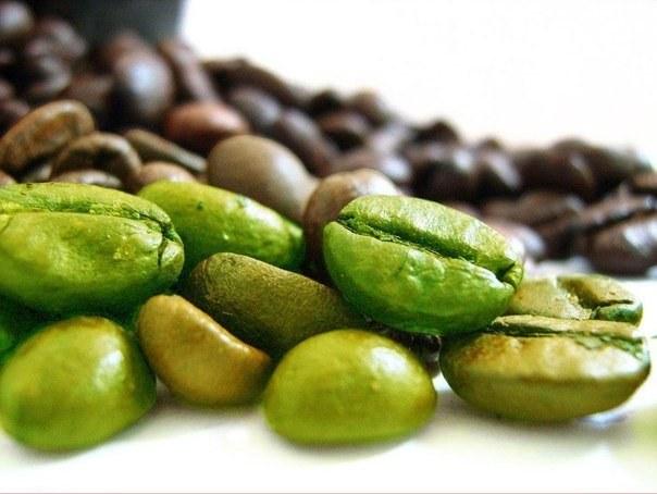 реально ли похудеть с помощью зеленого кофе и имбиря?