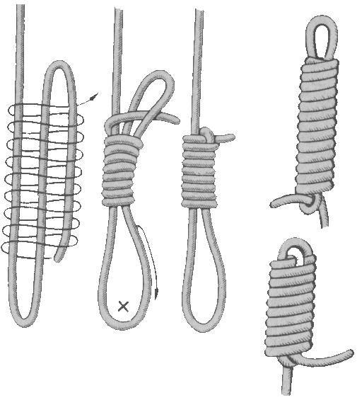 Схема завязывания узла Линча.