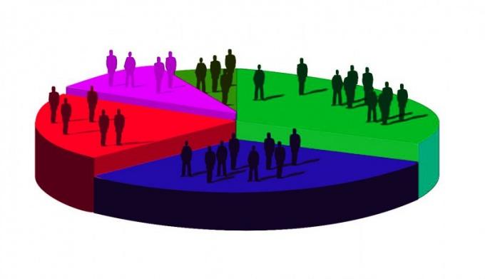 Маркетинговое исследование как составная часть бизнес-плана